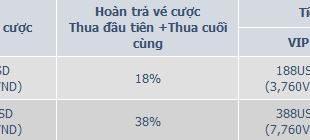 THỂ THAO - ĐỈNH CAO KHÁT VỌNG 2