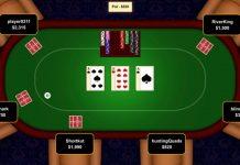 Poker trực tuyến hoạt động như thế nào?